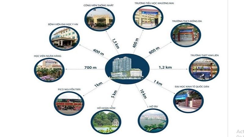 Liên kết khu vực dự án chung cư Feliz Homes