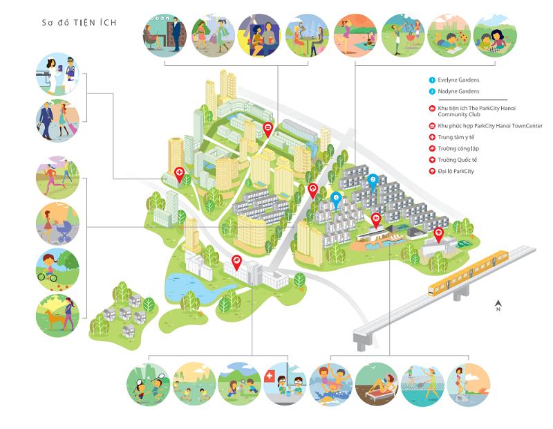Tiện ích dự án khu đô thị ParkCity