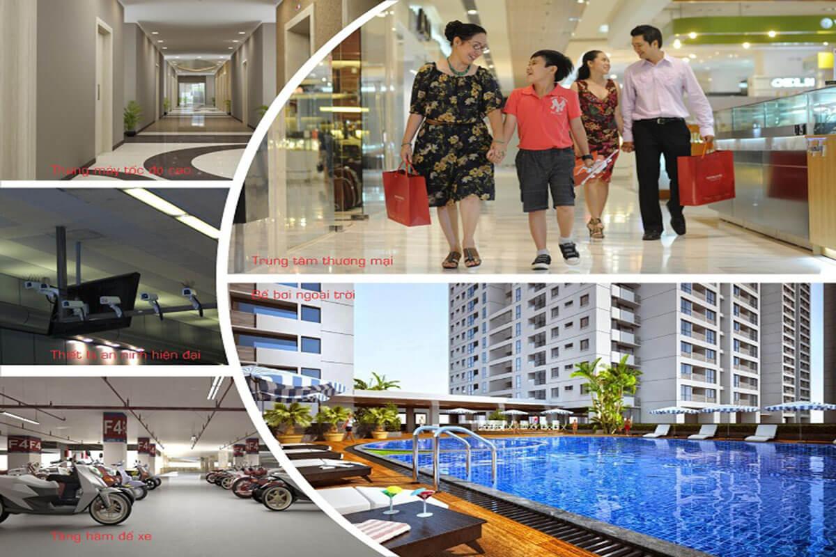 Vị trí dự án chung cư Panorama Hà Nội