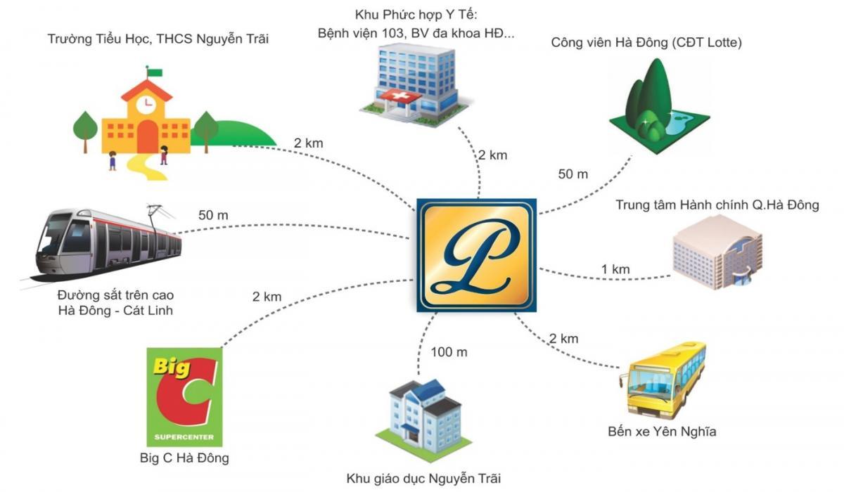 Mặt bằng phân lô khu đô thị mới Phú Lương