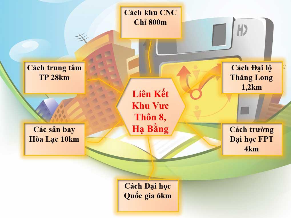 Liên kết khu vực khu đất phân lô mặt hồ Vực Giang, thôn 8, xã Hạ Bằng