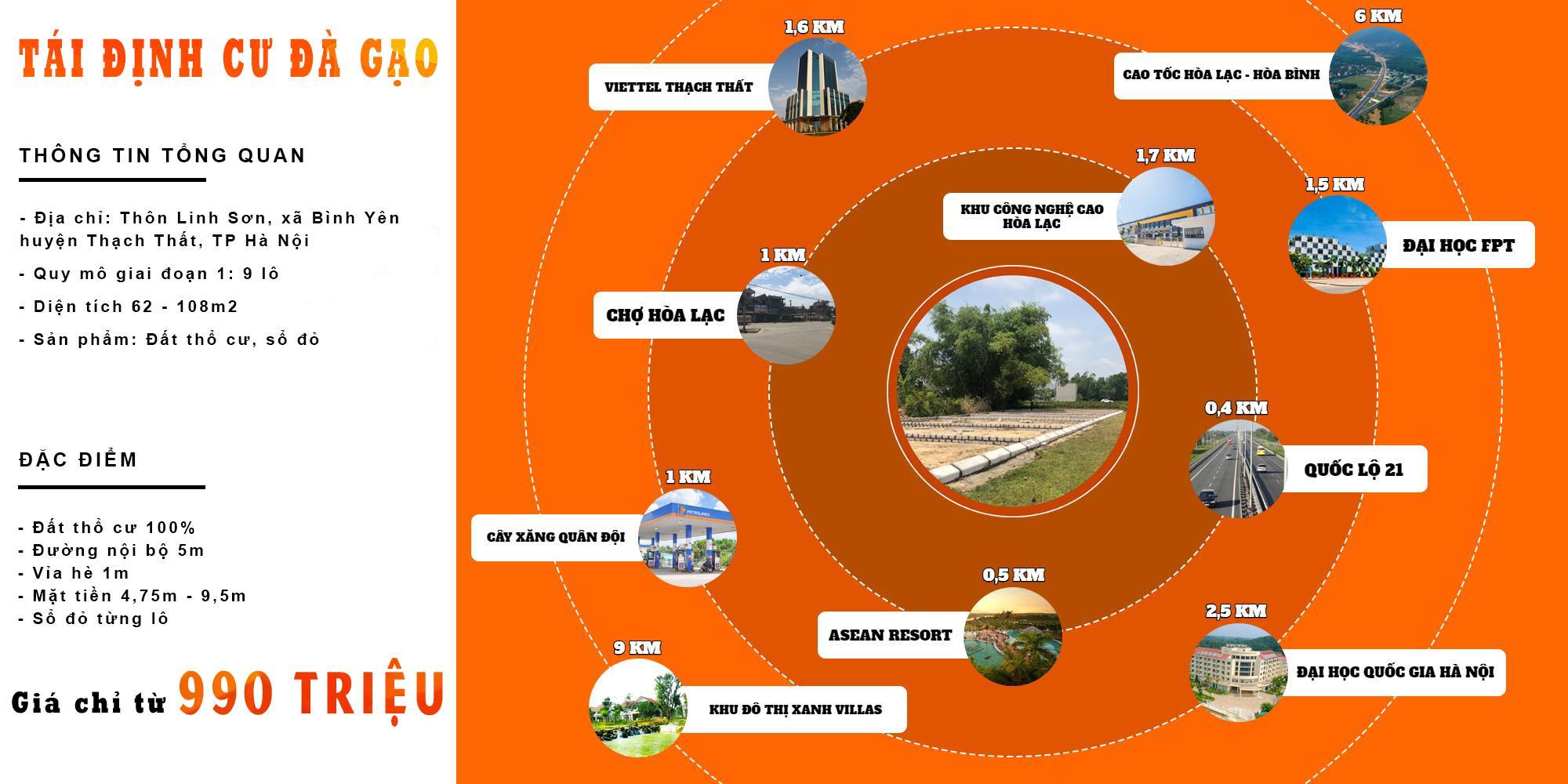 Vị trí khu tái định cư Đà Gạo, thôn Linh Sơn, Bình Yên, Thạch Thất, Hà Nội