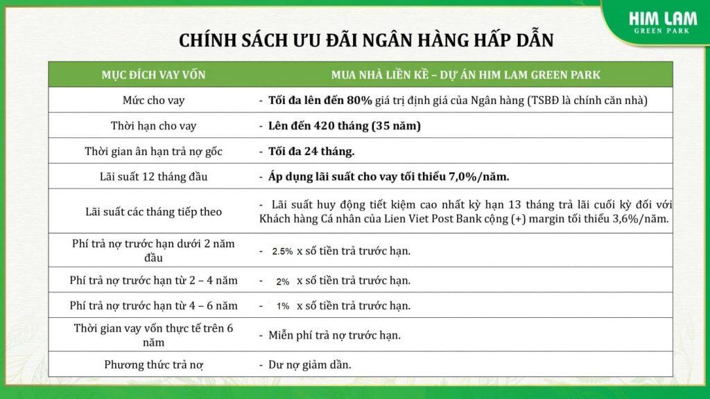 Chính sách bán hàng dự án Him Lam Green Park
