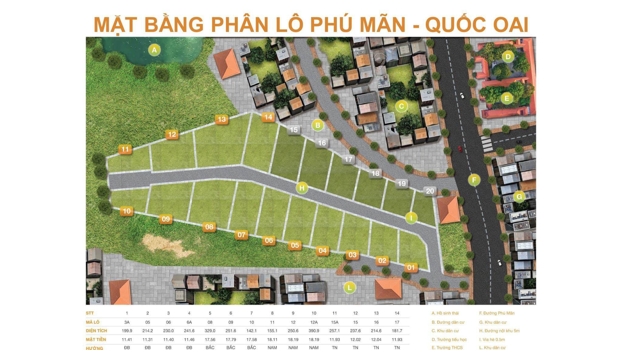 14 Lô đất nền Phú Mãn, Quốc Oai Diện Tích 142 - 390m2 Giá Siêu Rẻ
