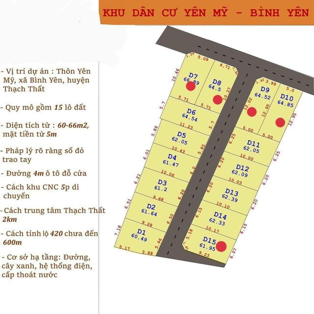 Khu đất nền Hòa Lạc Giá Rẻ 15 lô Yên Mỹ, xã Bình Yên, Sẵn Sổ Từng Lô