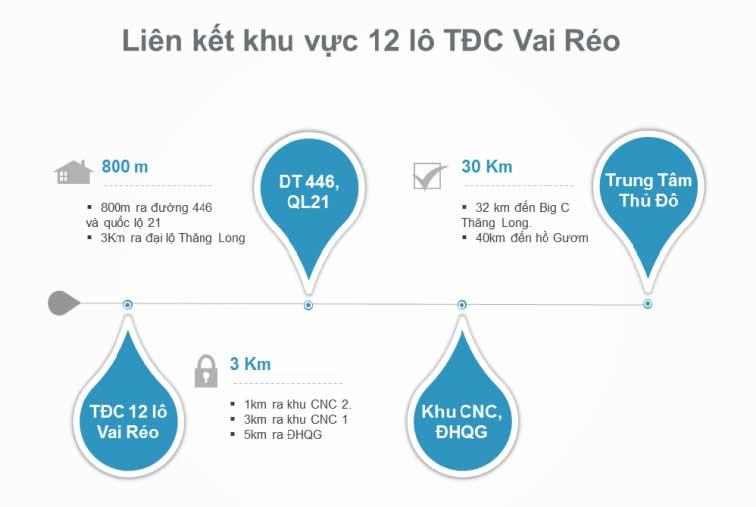 12 Lô Đất Tái Định Cư Vai Réo - Khu CNC Hòa Lạc