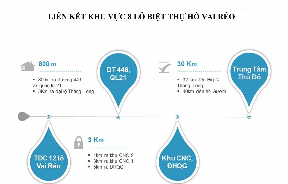 08 lô biệt thự nhà vườn hồ Vai Réo Phú Cát - Đất Nền CNC Hòa Lạc